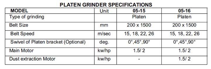 Platen grinder specifications